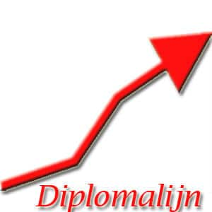 Diplomalijn