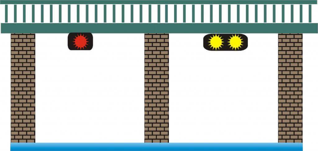 brug gesloten, bakboord verboden doorvaart, stuurboord doorvaart toegestaan, geen tegenliggende vaart