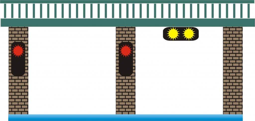 brug beweegbaar, bediend, bakboord doorvaart niet toegestaan, aanbevolen doorvaart aan stuurboord. Geen tegenliggende vaart