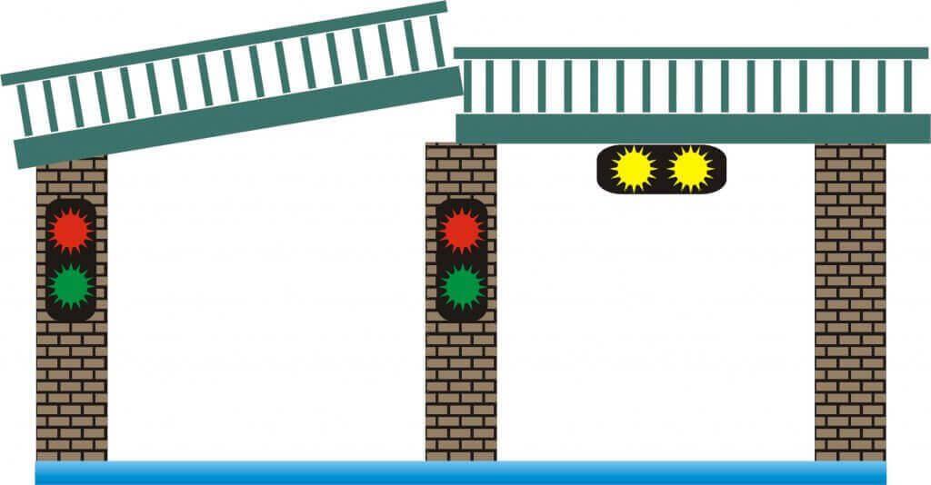 brug doorvaart is aanstonds toegestaan. Aanbevolen doorvaart aan stuurboord. Geen tegenliggende vaart