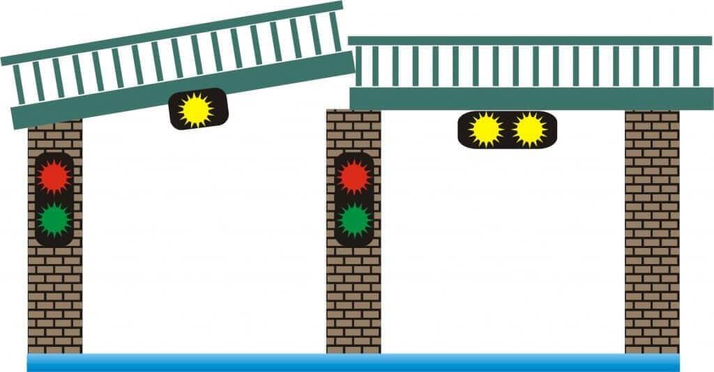 brug doorvaart is aanstonds mogelijk. indien je er onder door kan mag dat. Stuurboord doorvaart is aanbevolen