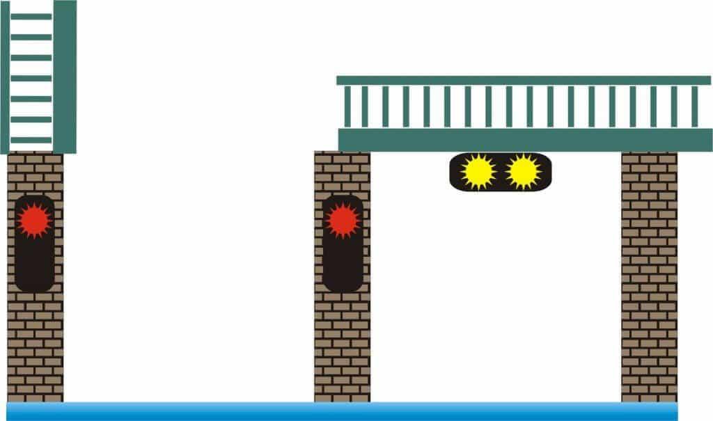 brug geopend, doorvaart niet toegestaan. Stuurboord doorgang aanbevolen