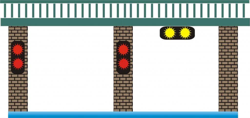 brug niet bediend, dubbel rood, stuurboord doorgang is aanbevolen