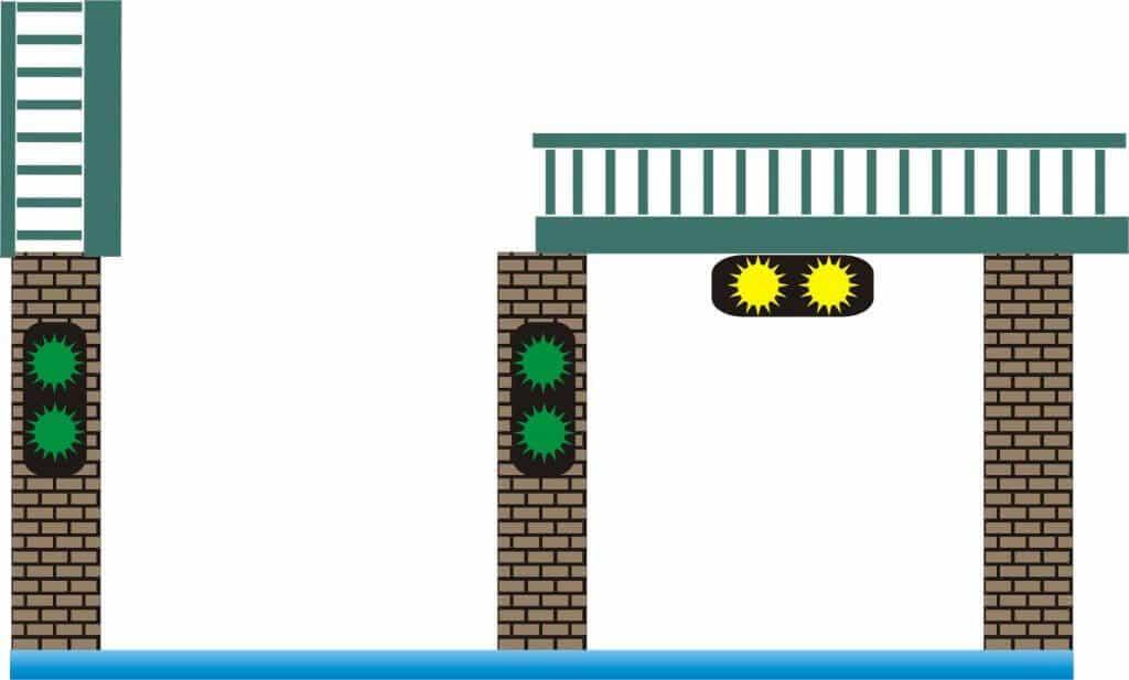 brug niet bediend, dubbel groen, doorvaart toegestaan vanuit beide zijden.