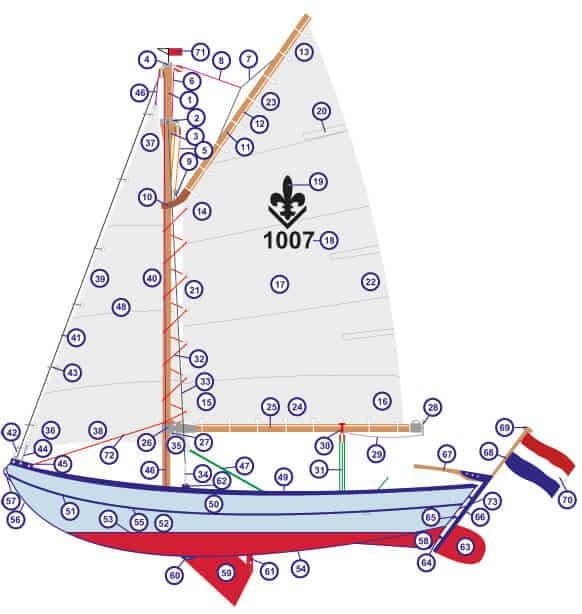 Lelievlet onderdelen schip en tuig